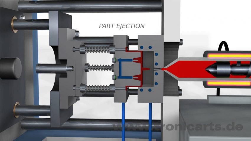 How to Determine the Plastic Molding for China Injection Requirements?